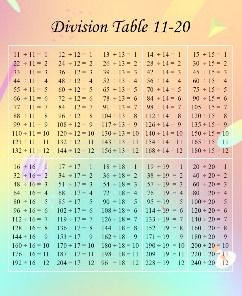 Division Table Chart 1-20