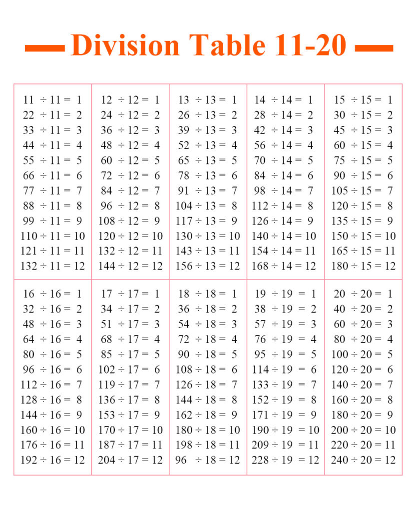 Printable Division Table Chart 1-20