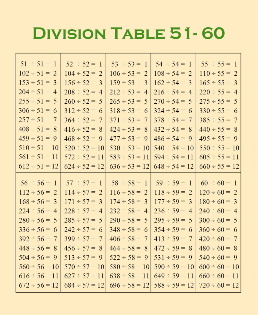 Printable Division Table Chart 1-60