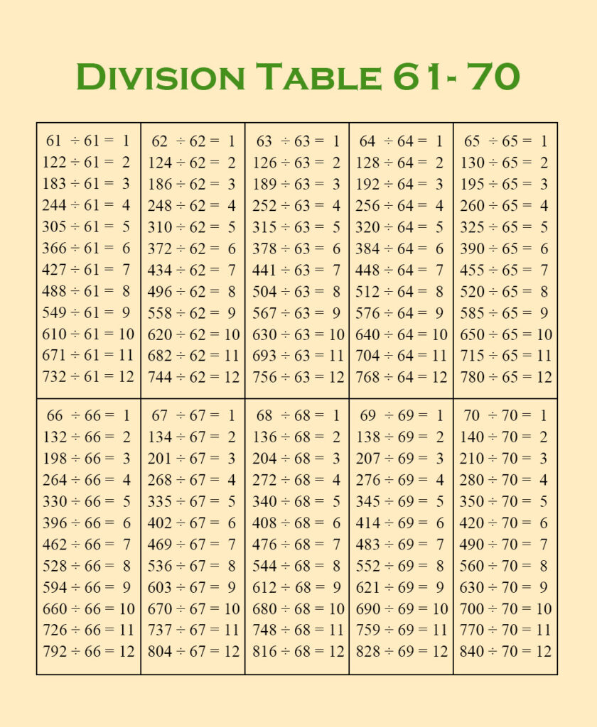 Division Table Chart 1-70